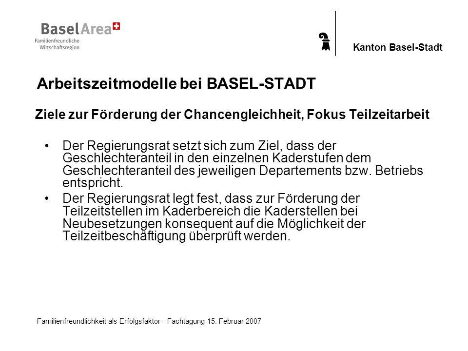 Familienfreundlichkeit als Erfolgsfaktor – Fachtagung 15. Februar 2007 Kanton Basel-Stadt Ziele zur Förderung der Chancengleichheit, Fokus Teilzeitarb