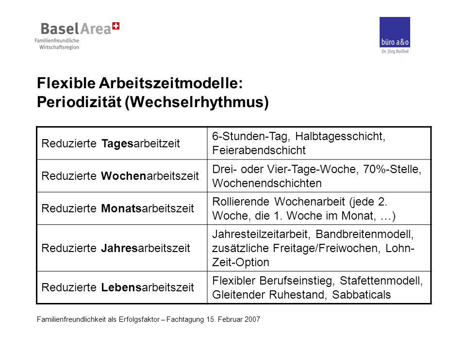 Familienfreundlichkeit als Erfolgsfaktor – Fachtagung 15. Februar 2007 Flexible Arbeitszeitmodelle: Periodizität (Wechselrhythmus) Reduzierte Tagesarb