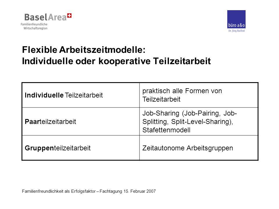 Familienfreundlichkeit als Erfolgsfaktor – Fachtagung 15. Februar 2007 Flexible Arbeitszeitmodelle: Individuelle oder kooperative Teilzeitarbeit Indiv