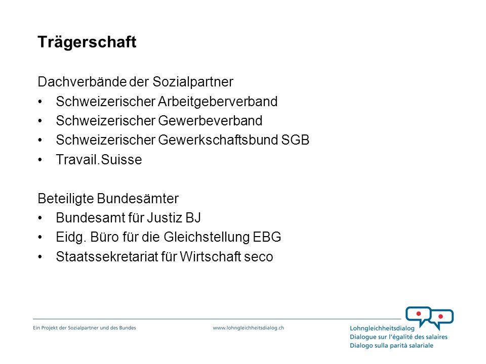 Trägerschaft Dachverbände der Sozialpartner Schweizerischer Arbeitgeberverband Schweizerischer Gewerbeverband Schweizerischer Gewerkschaftsbund SGB Tr