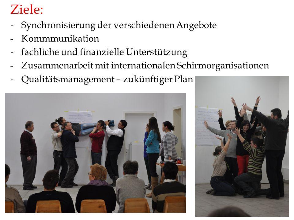 Ziele: -Synchronisierung der verschiedenen Angebote -Kommmunikation -fachliche und finanzielle Unterstützung -Zusammenarbeit mit internationalen Schirmorganisationen -Qualitätsmanagement – zukünftiger Plan