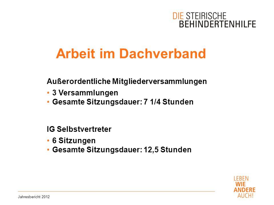 LEVO Verhandlungen 2011/2012 Erfolge: Valorisierung der Leistungspreise mit 1.