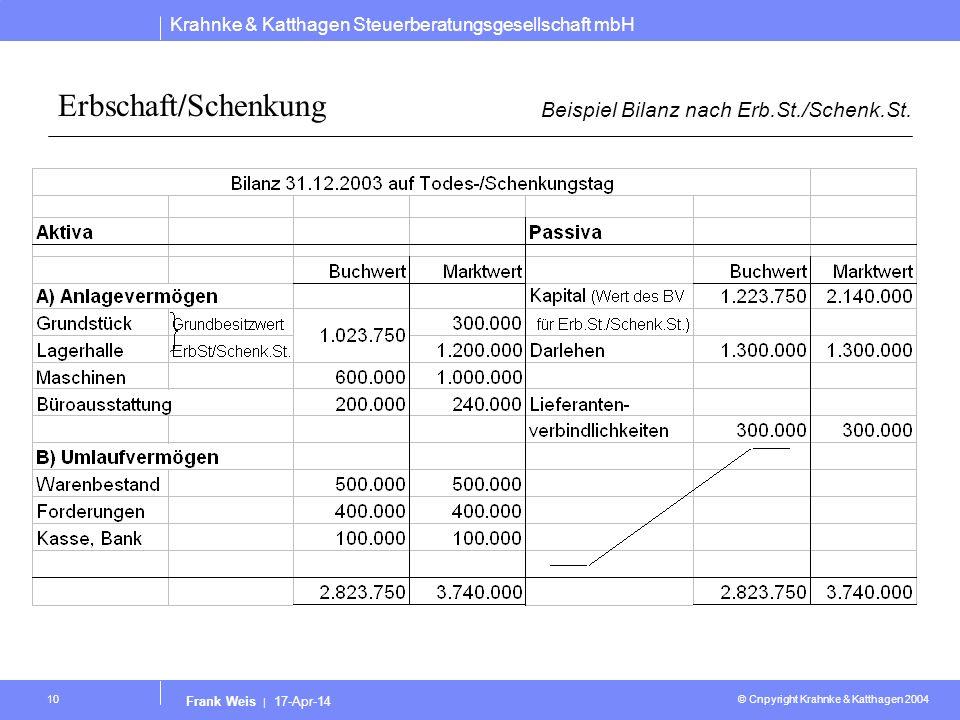 Krahnke & Katthagen Steuerberatungsgesellschaft mbH © Cnpyright Krahnke & Katthagen 2004 Frank Weis | 17-Apr-14 10 Erbschaft/Schenkung Beispiel Bilanz