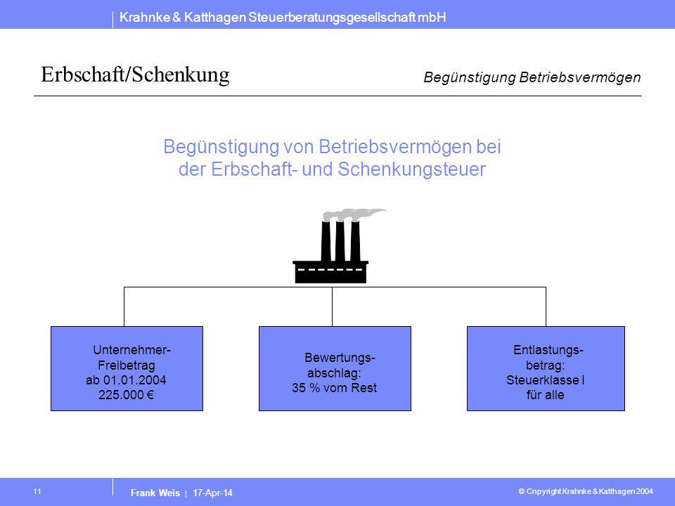 Krahnke & Katthagen Steuerberatungsgesellschaft mbH © Cnpyright Krahnke & Katthagen 2004 Frank Weis | 17-Apr-14 11 Entlastungs- betrag: Steuerklasse I