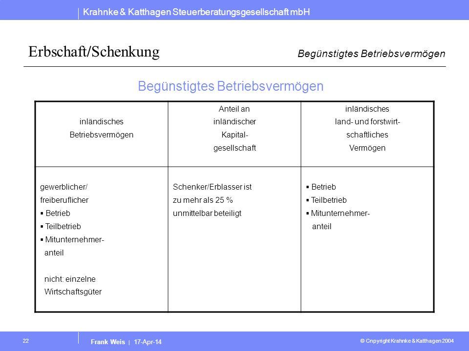 Krahnke & Katthagen Steuerberatungsgesellschaft mbH © Cnpyright Krahnke & Katthagen 2004 Frank Weis | 17-Apr-14 22 Erbschaft/Schenkung Begünstigtes Be