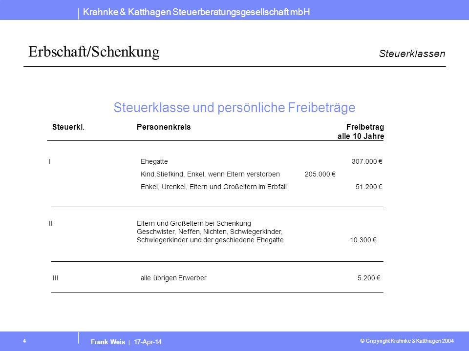 Krahnke & Katthagen Steuerberatungsgesellschaft mbH © Cnpyright Krahnke & Katthagen 2004 Frank Weis | 17-Apr-14 4 Erbschaft/Schenkung Steuerklassen St