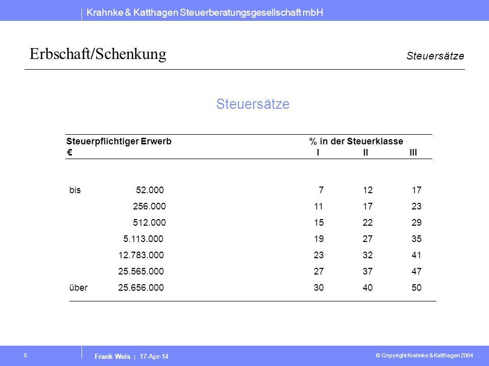 Krahnke & Katthagen Steuerberatungsgesellschaft mbH © Cnpyright Krahnke & Katthagen 2004 Frank Weis | 17-Apr-14 5 Erbschaft/Schenkung Steuersätze Steu