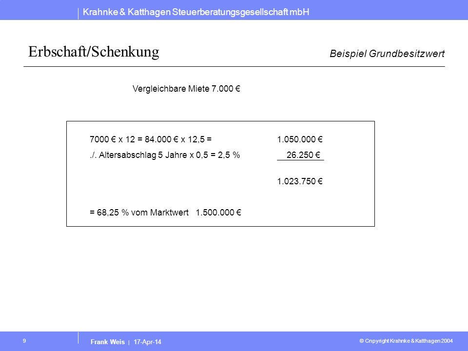 Krahnke & Katthagen Steuerberatungsgesellschaft mbH © Cnpyright Krahnke & Katthagen 2004 Frank Weis | 17-Apr-14 20 Erbschaft/Schenkung Steuerersparnis Somit ergibt sich eine Ersparnis von 66.628