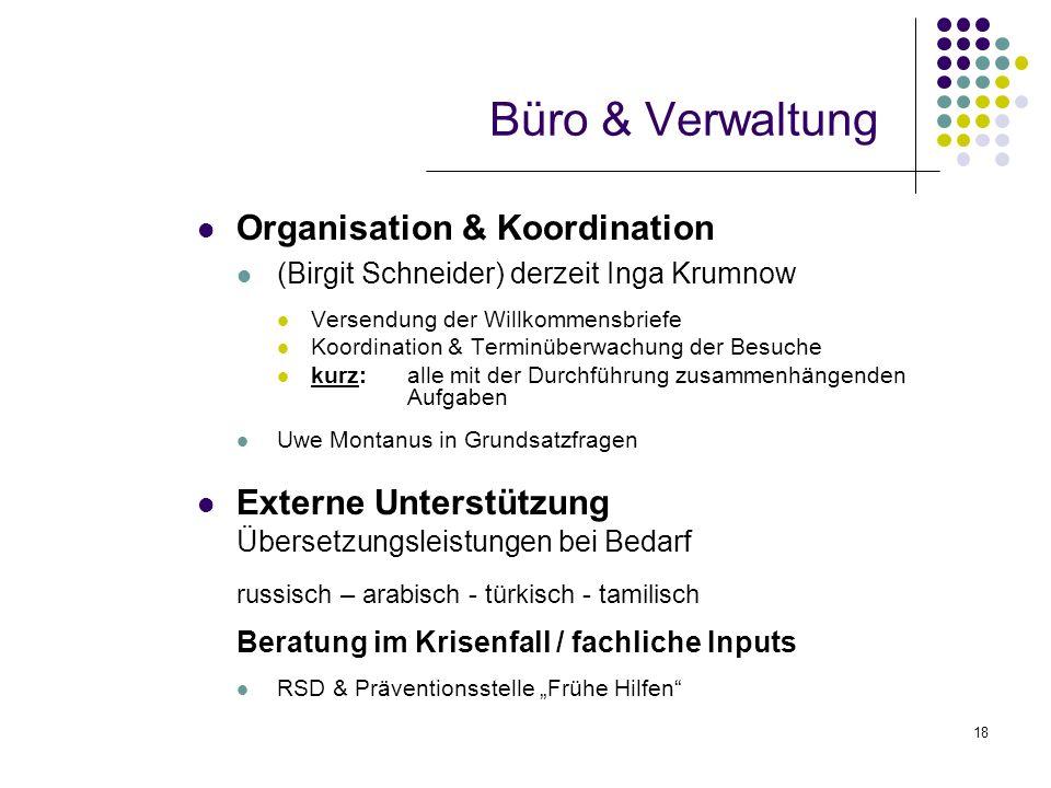 18 Büro & Verwaltung Organisation & Koordination (Birgit Schneider) derzeit Inga Krumnow Versendung der Willkommensbriefe Koordination & Terminüberwac