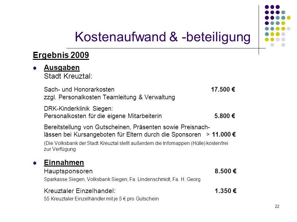 22 Kostenaufwand & -beteiligung Ergebnis 2009 Ausgaben Stadt Kreuztal: Sach- und Honorarkosten 17.500 zzgl. Personalkosten Teamleitung & Verwaltung DR
