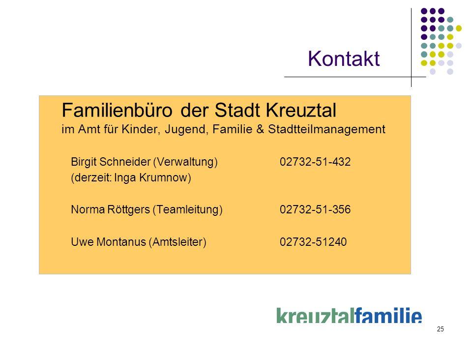 25 Kontakt Familienbüro der Stadt Kreuztal im Amt für Kinder, Jugend, Familie & Stadtteilmanagement Birgit Schneider (Verwaltung)02732-51-432 (derzeit