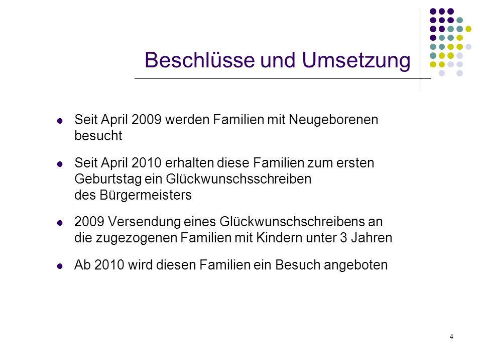 4 Beschlüsse und Umsetzung Seit April 2009 werden Familien mit Neugeborenen besucht Seit April 2010 erhalten diese Familien zum ersten Geburtstag ein