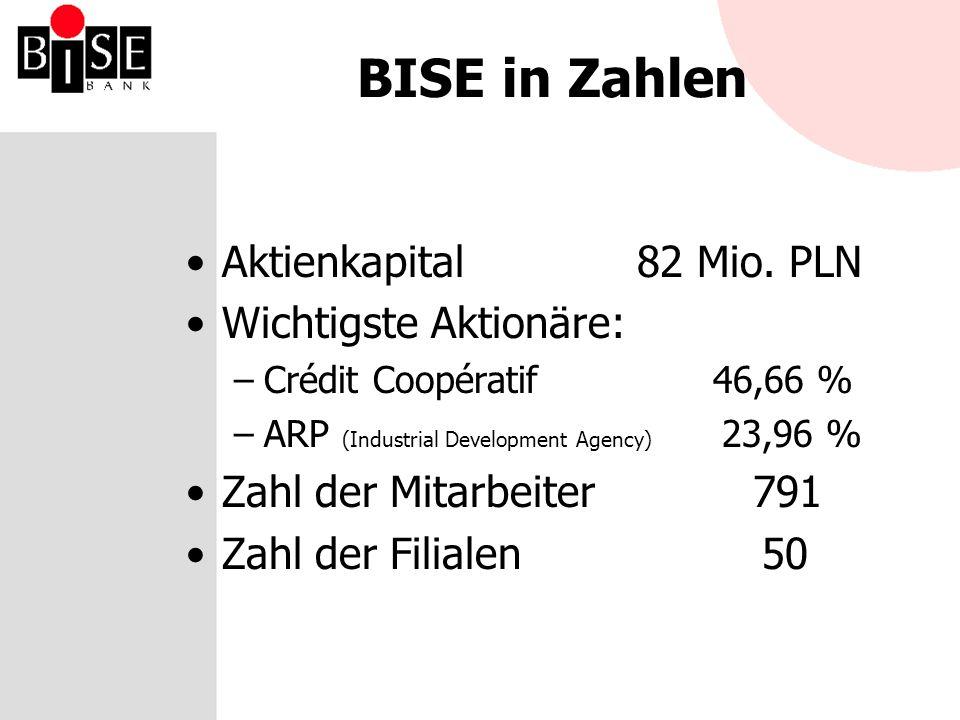 BISE in Zahlen Aktienkapital 82 Mio.