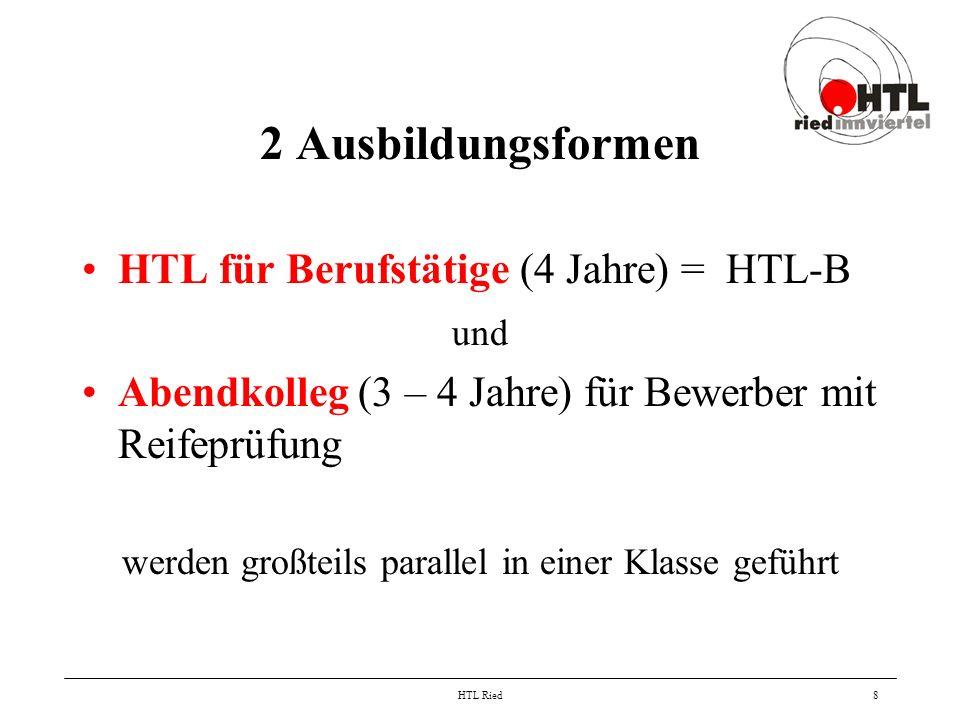HTL Ried8 2 Ausbildungsformen HTL für Berufstätige (4 Jahre) = HTL-B und Abendkolleg (3 – 4 Jahre) für Bewerber mit Reifeprüfung werden großteils para