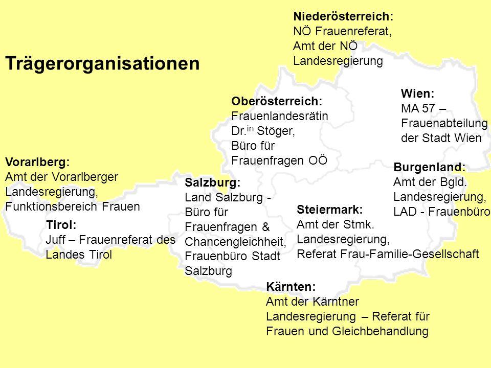 Trägerorganisationen Vorarlberg: Amt der Vorarlberger Landesregierung, Funktionsbereich Frauen Tirol: Juff – Frauenreferat des Landes Tirol Salzburg: