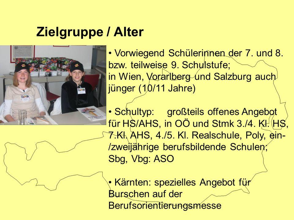 Vorwiegend Schülerinnen der 7. und 8. bzw. teilweise 9. Schulstufe; in Wien, Vorarlberg und Salzburg auch jünger (10/11 Jahre) Schultyp:großteils offe