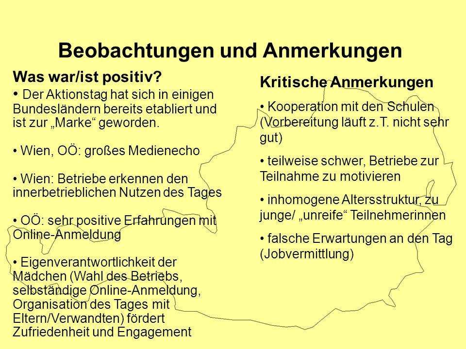 Beobachtungen und Anmerkungen Was war/ist positiv? Der Aktionstag hat sich in einigen Bundesländern bereits etabliert und ist zur Marke geworden. Wien