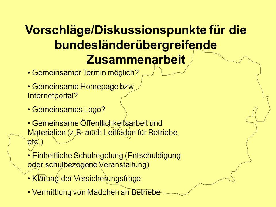 Vorschläge/Diskussionspunkte für die bundesländerübergreifende Zusammenarbeit Gemeinsamer Termin möglich? Gemeinsame Homepage bzw. Internetportal? Gem
