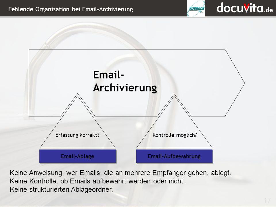 17 Fehlende Organisation bei Email-Archivierung Email-AblageEmail-Aufbewahrung Email- Archivierung Erfassung korrekt?Kontrolle möglich.