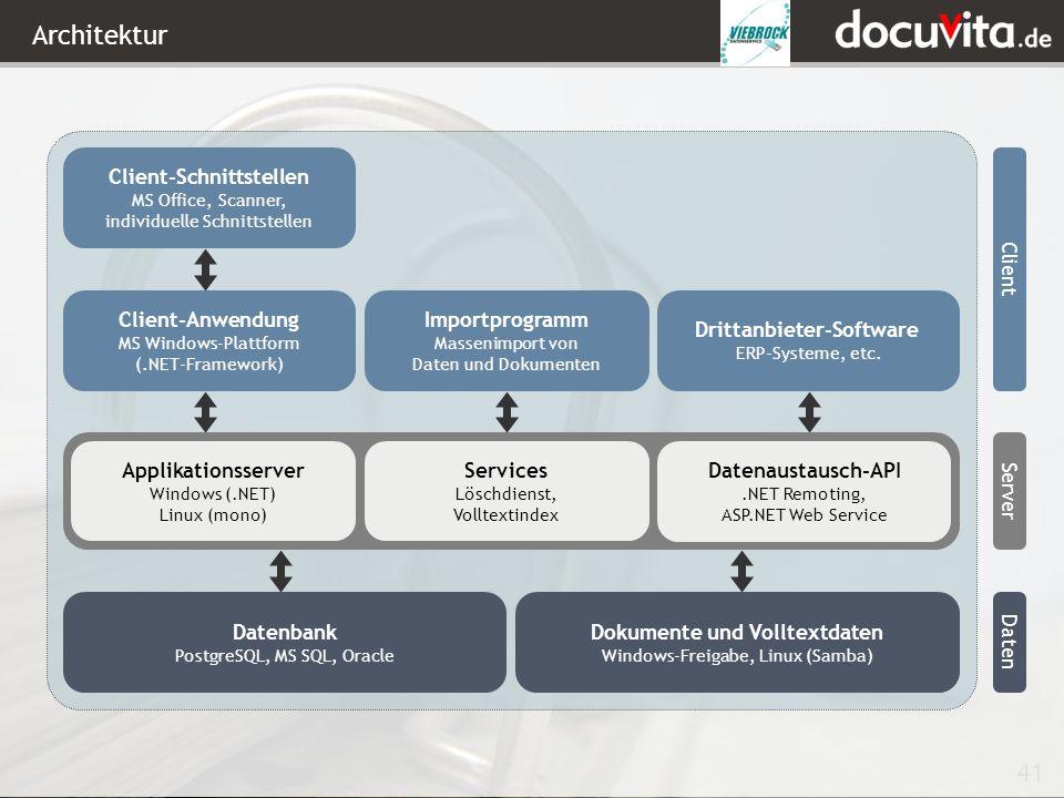 41 Architektur Datenbank PostgreSQL, MS SQL, Oracle Dokumente und Volltextdaten Windows-Freigabe, Linux (Samba) Daten Client-Schnittstellen MS Office, Scanner, individuelle Schnittstellen Client-Anwendung MS Windows-Plattform (.NET-Framework) Drittanbieter-Software ERP-Systeme, etc.