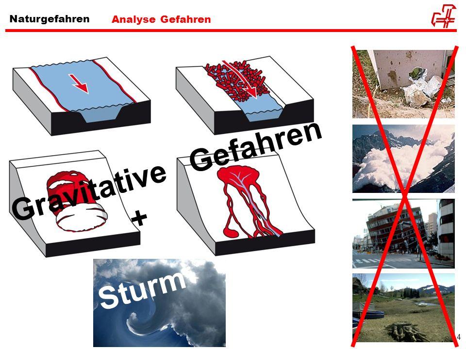 4 Naturgefahren Analyse Gefahren Gravitative Gefahren + Sturm