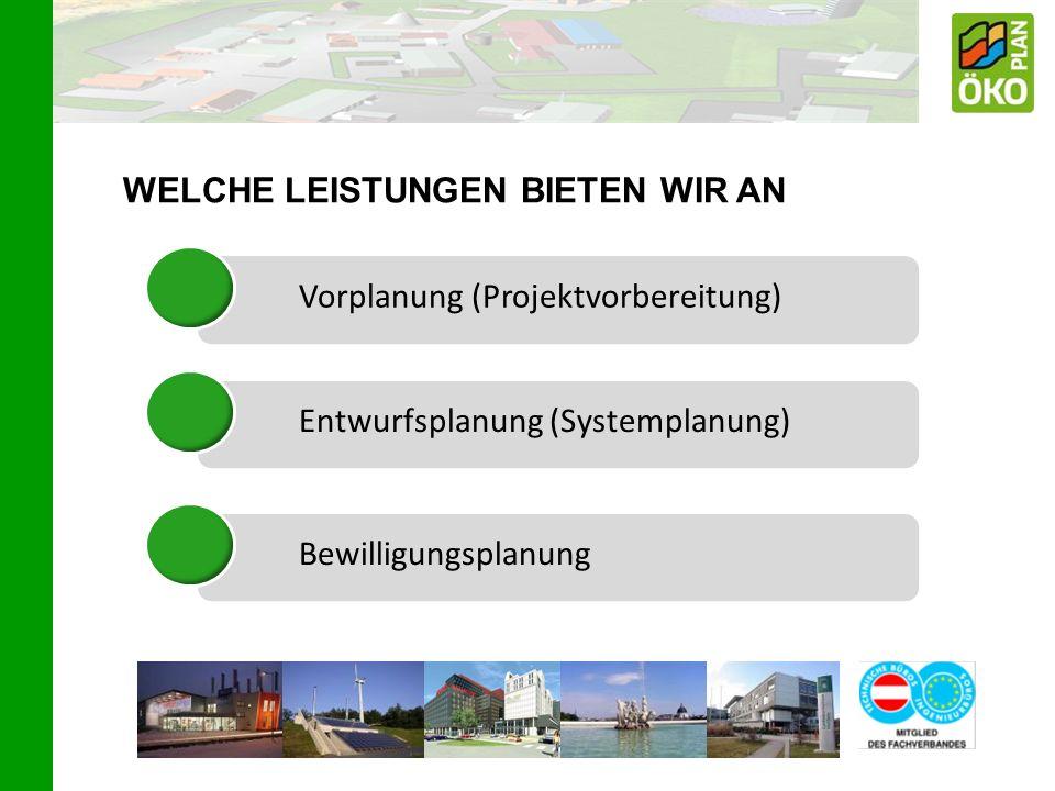 WELCHE LEISTUNGEN BIETEN WIR AN Vorplanung (Projektvorbereitung)Entwurfsplanung (Systemplanung)Bewilligungsplanung