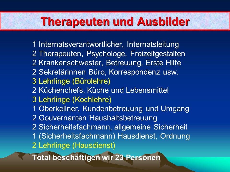 Tagesablauf Therapie, Theorie und Praktikum -Der Tagesablauf wird besprochen -Arbeiten und Therapien werden eingeteilt Dies vermittelt auch Kenntnisse der Organisation