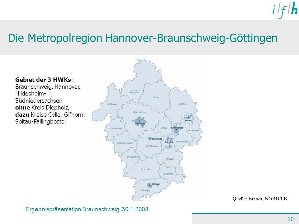 Ergebnispräsentation Braunschweig, 30.1.2008 10 Die Metropolregion Hannover-Braunschweig-Göttingen Quelle: Brandt, NORD/LB Gebiet der 3 HWKs: Braunsch