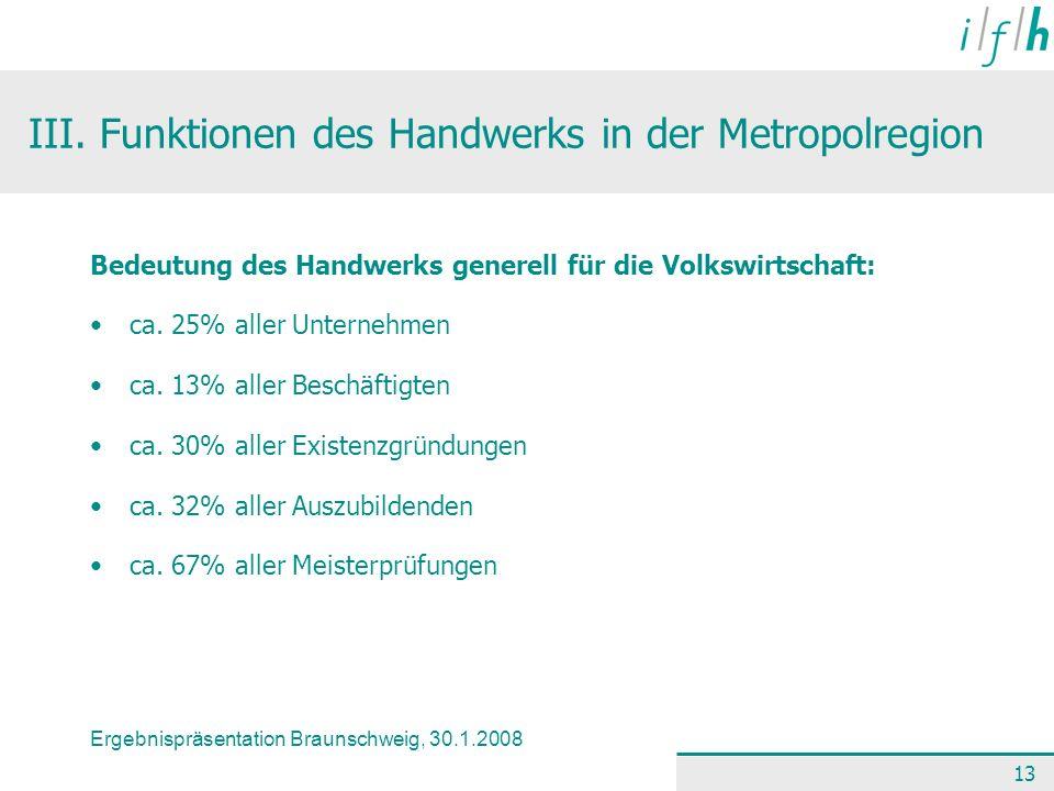 Ergebnispräsentation Braunschweig, 30.1.2008 13 III. Funktionen des Handwerks in der Metropolregion Bedeutung des Handwerks generell für die Volkswirt