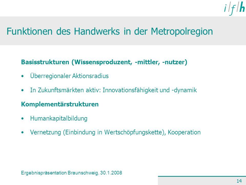 Ergebnispräsentation Braunschweig, 30.1.2008 14 Funktionen des Handwerks in der Metropolregion Basisstrukturen (Wissensproduzent, -mittler, -nutzer) Ü