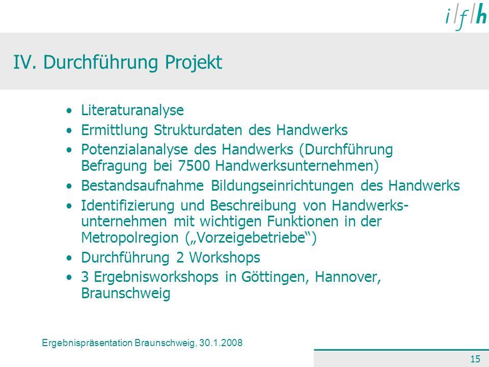 Ergebnispräsentation Braunschweig, 30.1.2008 15 IV. Durchführung Projekt Literaturanalyse Ermittlung Strukturdaten des Handwerks Potenzialanalyse des
