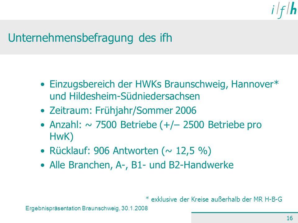 Ergebnispräsentation Braunschweig, 30.1.2008 16 Unternehmensbefragung des ifh Einzugsbereich der HWKs Braunschweig, Hannover* und Hildesheim-Südnieder
