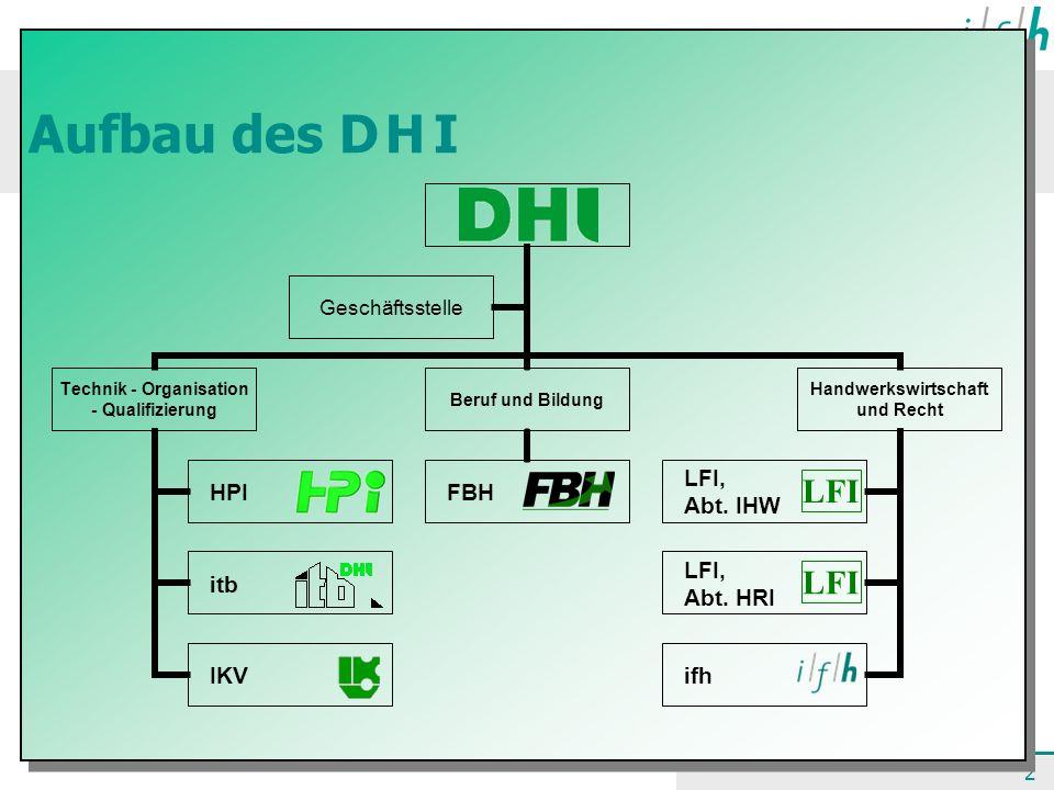 Ergebnispräsentation Braunschweig, 30.1.2008 2 Aufbau des D H I Technik - Organisation - Qualifizierung HPI itb IKV Beruf und Bildung FBH Handwerkswir