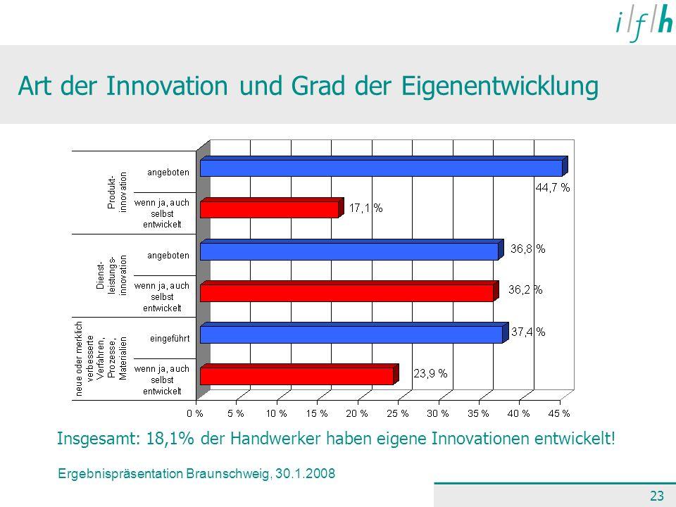 Ergebnispräsentation Braunschweig, 30.1.2008 23 Art der Innovation und Grad der Eigenentwicklung Insgesamt: 18,1% der Handwerker haben eigene Innovati