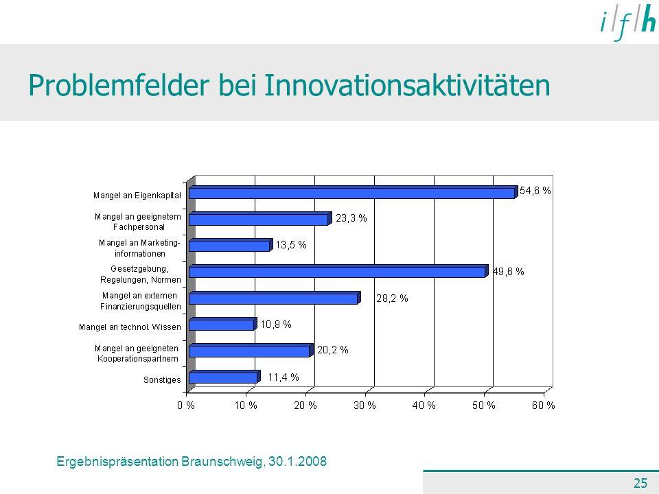Ergebnispräsentation Braunschweig, 30.1.2008 25 Problemfelder bei Innovationsaktivitäten