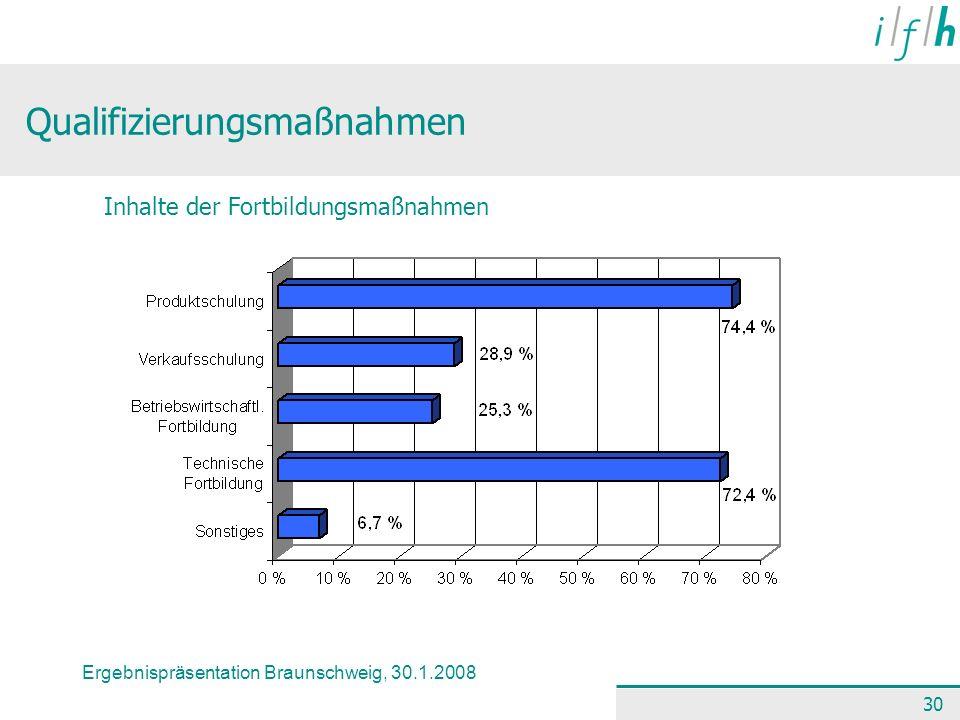 Ergebnispräsentation Braunschweig, 30.1.2008 30 Qualifizierungsmaßnahmen Inhalte der Fortbildungsmaßnahmen