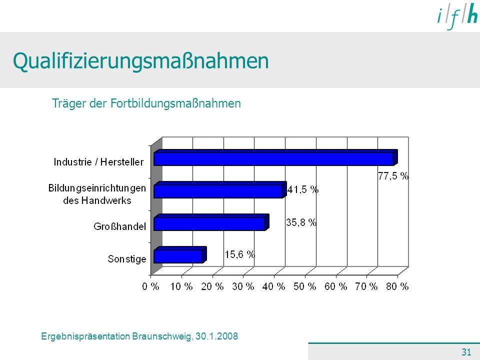 Ergebnispräsentation Braunschweig, 30.1.2008 31 Qualifizierungsmaßnahmen Träger der Fortbildungsmaßnahmen