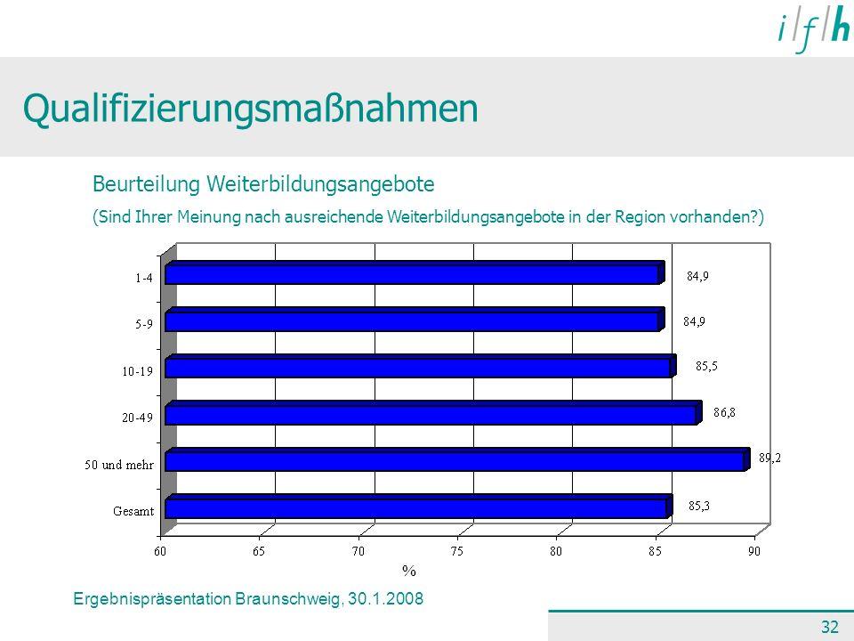 Ergebnispräsentation Braunschweig, 30.1.2008 32 Qualifizierungsmaßnahmen Beurteilung Weiterbildungsangebote (Sind Ihrer Meinung nach ausreichende Weit