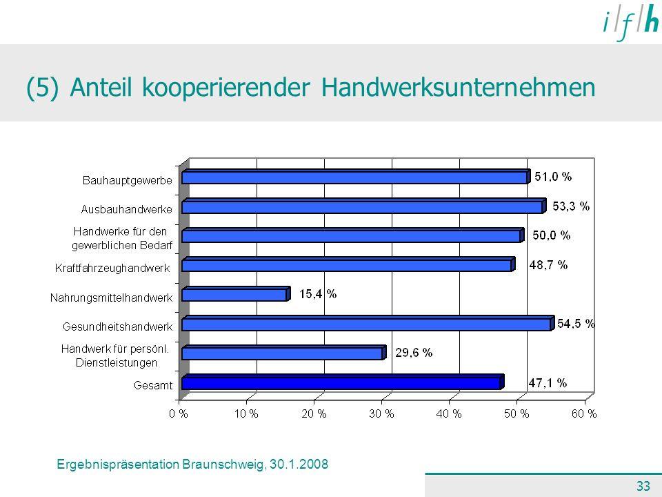Ergebnispräsentation Braunschweig, 30.1.2008 33 (5) Anteil kooperierender Handwerksunternehmen