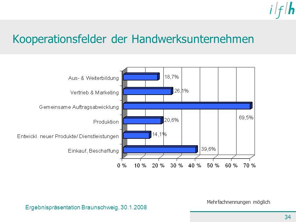 Ergebnispräsentation Braunschweig, 30.1.2008 34 Kooperationsfelder der Handwerksunternehmen Mehrfachnennungen möglich