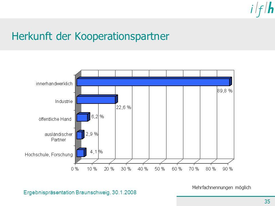 Ergebnispräsentation Braunschweig, 30.1.2008 35 Herkunft der Kooperationspartner Mehrfachnennungen möglich