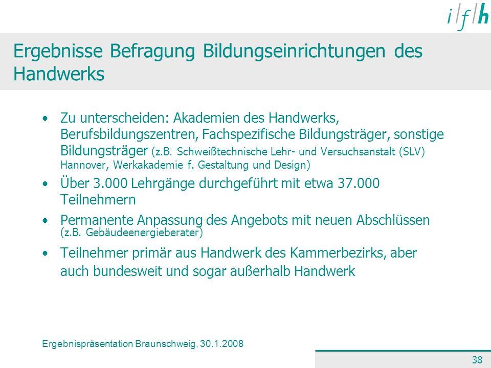 Ergebnispräsentation Braunschweig, 30.1.2008 38 Ergebnisse Befragung Bildungseinrichtungen des Handwerks Zu unterscheiden: Akademien des Handwerks, Be