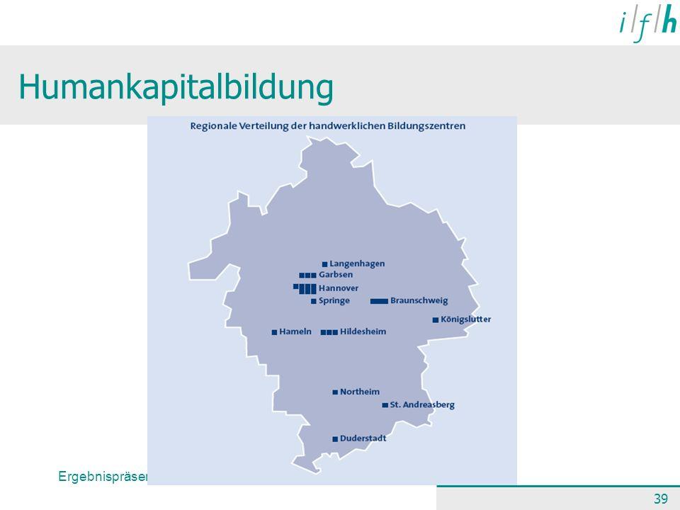 Ergebnispräsentation Braunschweig, 30.1.2008 39 Humankapitalbildung