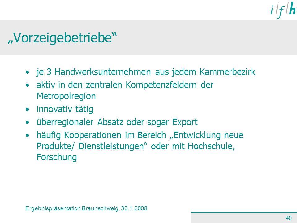 Ergebnispräsentation Braunschweig, 30.1.2008 40 Vorzeigebetriebe je 3 Handwerksunternehmen aus jedem Kammerbezirk aktiv in den zentralen Kompetenzfeld