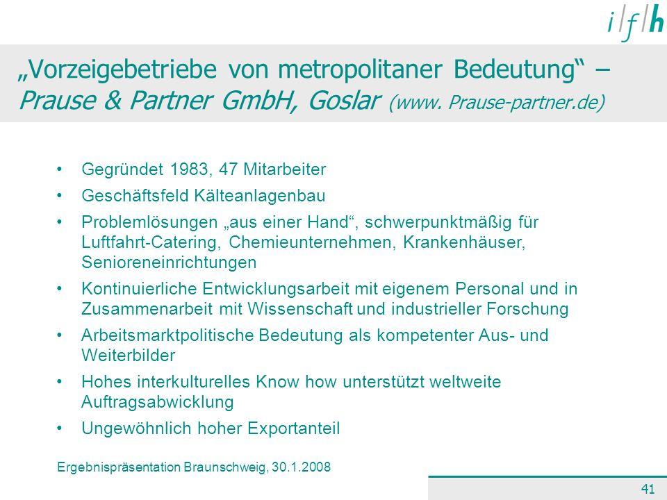 Ergebnispräsentation Braunschweig, 30.1.2008 41 Vorzeigebetriebe von metropolitaner Bedeutung – Prause & Partner GmbH, Goslar (www. Prause-partner.de)