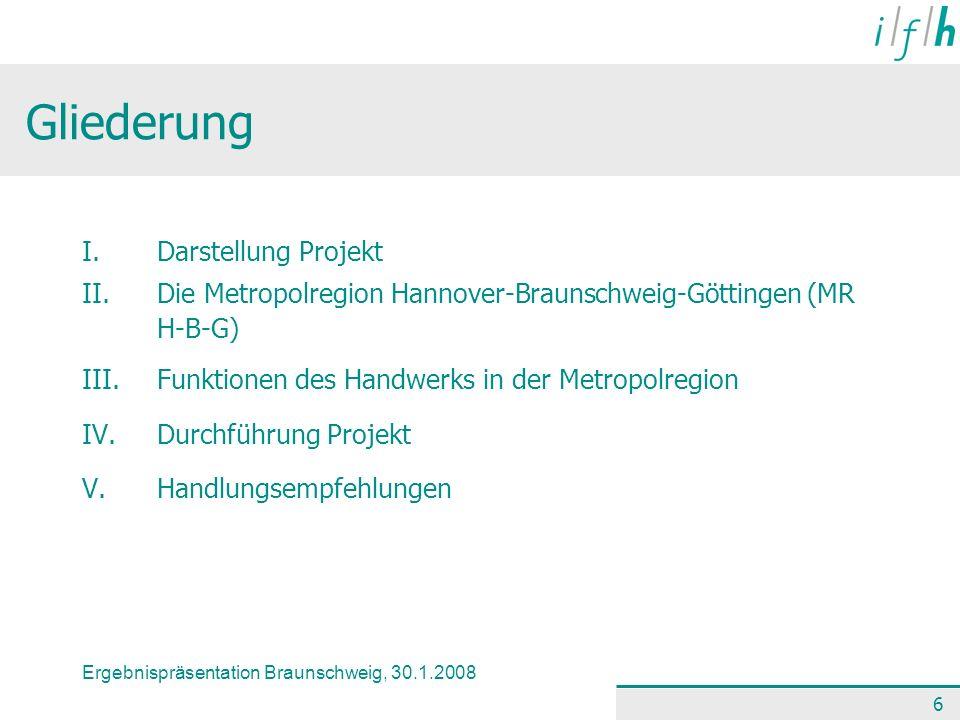 Ergebnispräsentation Braunschweig, 30.1.2008 17 Ergebnisse Unternehmensbefragung (1)Allgemeine Strukturmerkmale (2)Innovationsaktivitäten (3)Überregionaler Aktionsradius (4)Qualifizierungsmaßnahmen (5)Kooperations- und Netzwerkaktivitäten