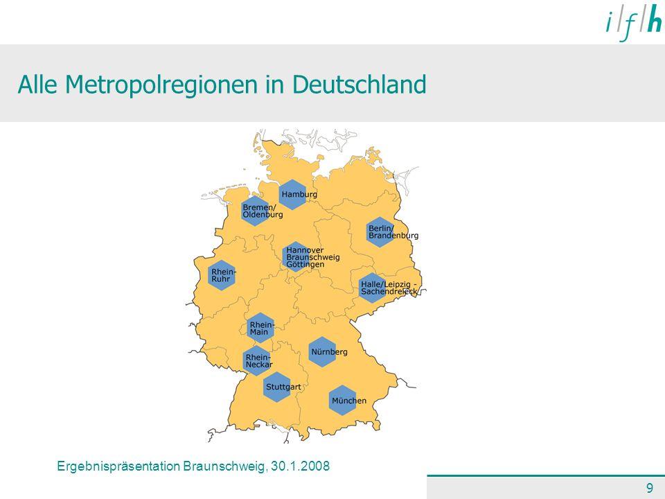 Ergebnispräsentation Braunschweig, 30.1.2008 40 Vorzeigebetriebe je 3 Handwerksunternehmen aus jedem Kammerbezirk aktiv in den zentralen Kompetenzfeldern der Metropolregion innovativ tätig überregionaler Absatz oder sogar Export häufig Kooperationen im Bereich Entwicklung neue Produkte/ Dienstleistungen oder mit Hochschule, Forschung