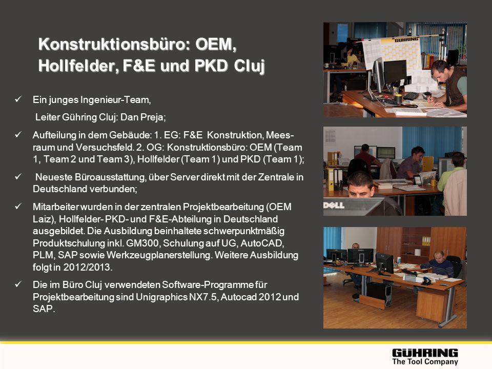 EMO 2009 - Milano Konstruktionsbüro: OEM, Hollfelder, F&E und PKD Cluj Ein junges Ingenieur-Team, Leiter Gühring Cluj: Dan Preja; Aufteilung in dem Gebäude: 1.