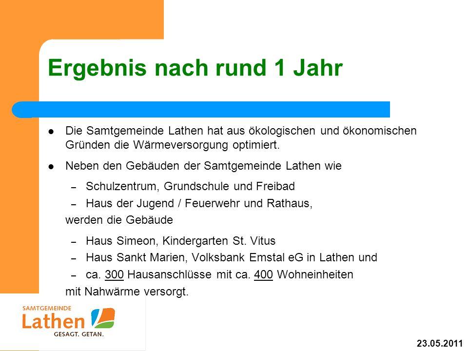 Ergebnis nach rund 1 Jahr Die Samtgemeinde Lathen hat aus ökologischen und ökonomischen Gründen die Wärmeversorgung optimiert. Neben den Gebäuden der