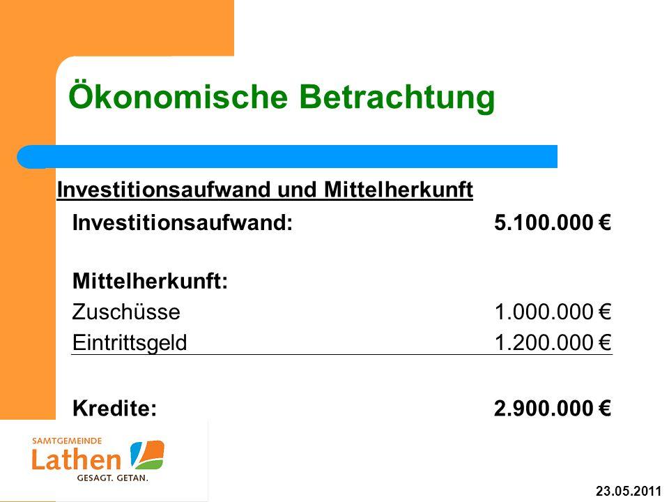 Ökonomische Betrachtung Investitionsaufwand und Mittelherkunft Investitionsaufwand:5.100.000 Mittelherkunft: Zuschüsse1.000.000 Eintrittsgeld1.200.000